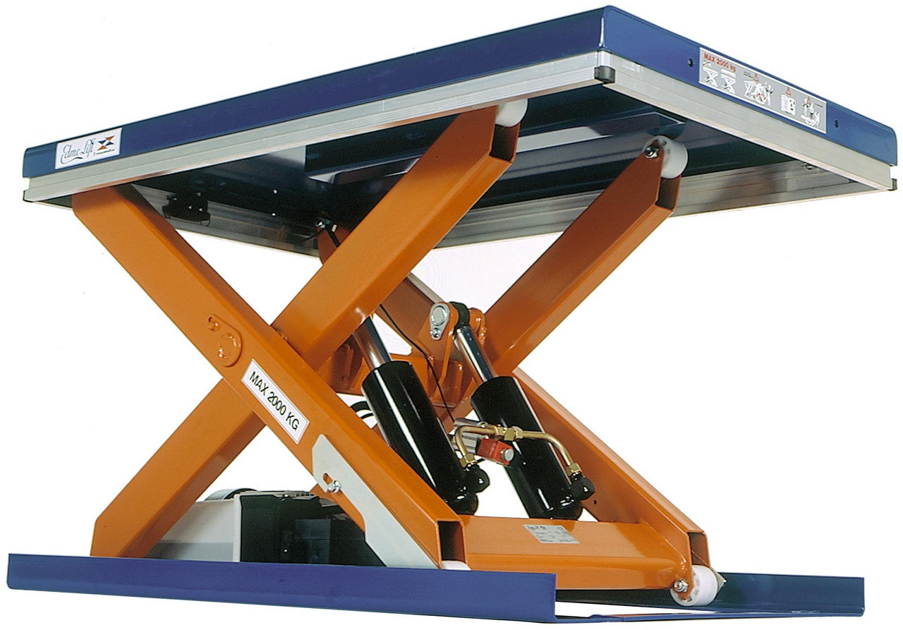 Types of Hydraulic Lifts